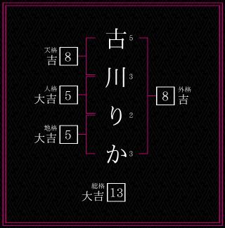 古川りかの画像 p1_6