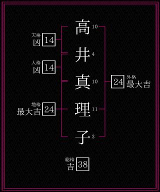 高井真理子の画像 p1_4