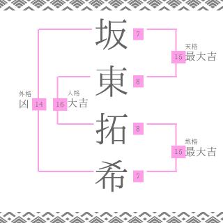 坂東拓の画像 p1_1